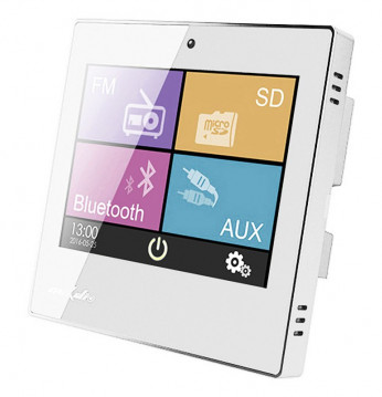 Smart Home on Wall Ampl..