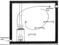 Вентиляция бани nr2