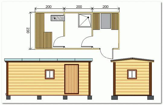 Proiezione dello stabilimento balneare